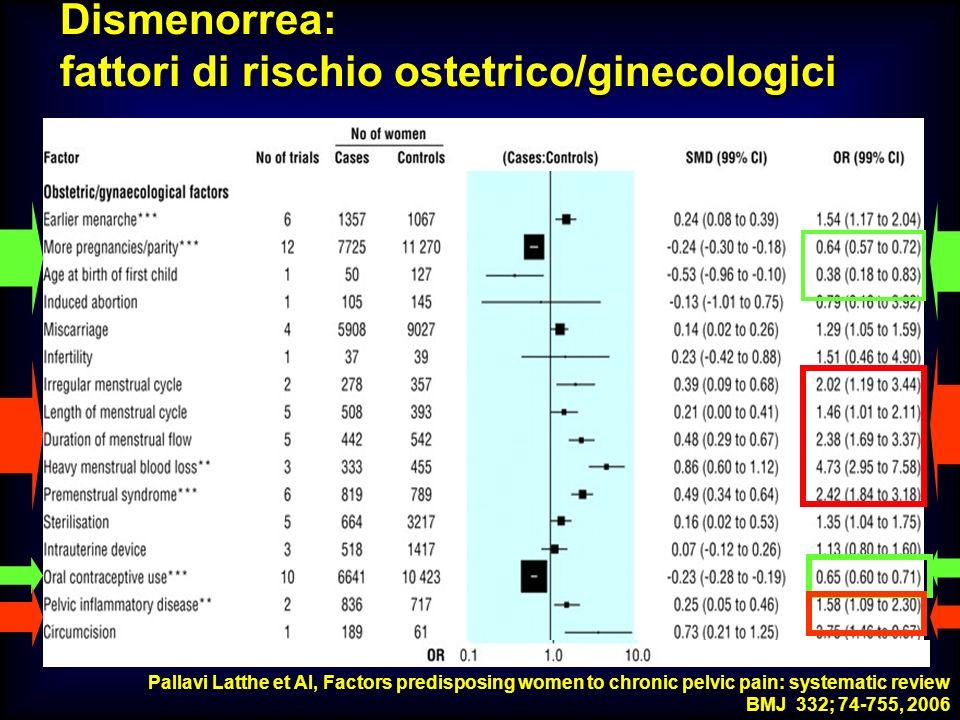 fattori di rischio ostetrico/ginecologici
