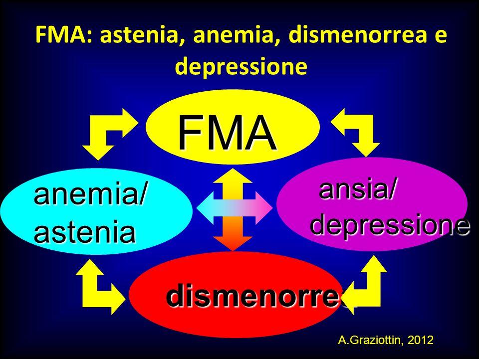 FMA: astenia, anemia, dismenorrea e depressione