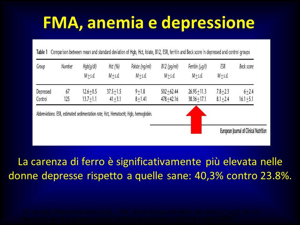 FMA, anemia e depressione