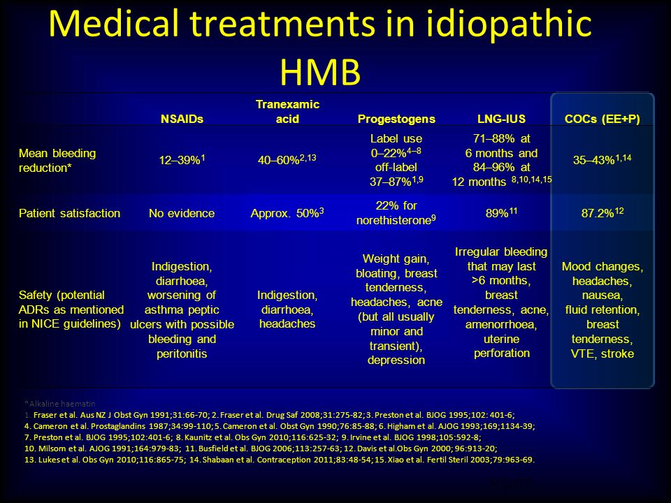 Medical treatments in idiopathic HMB