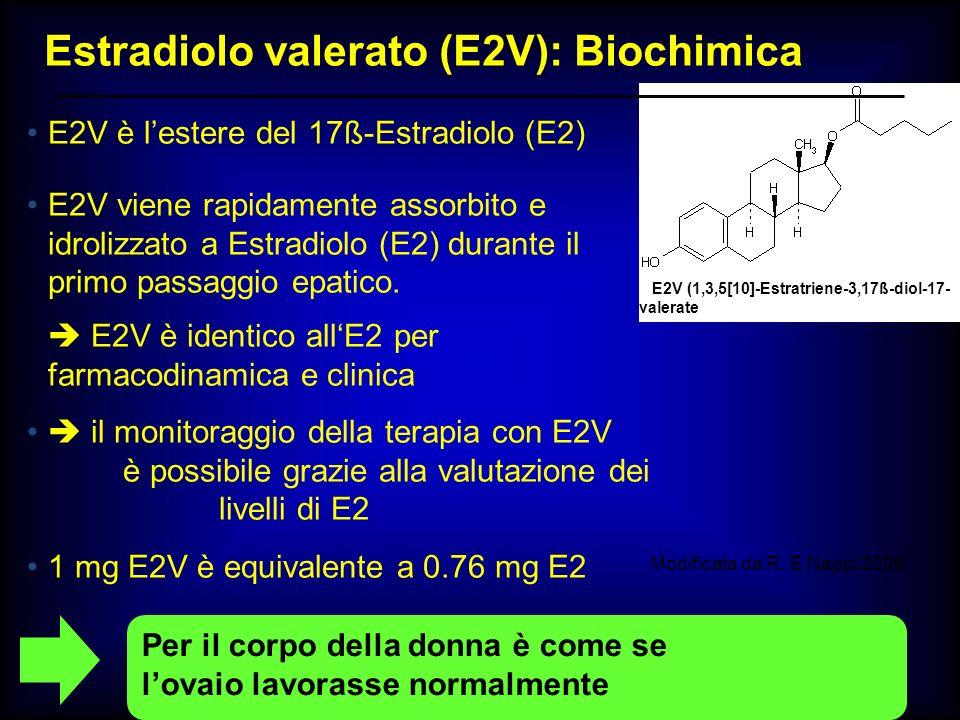 Estradiolo valerato (E2V): Biochimica