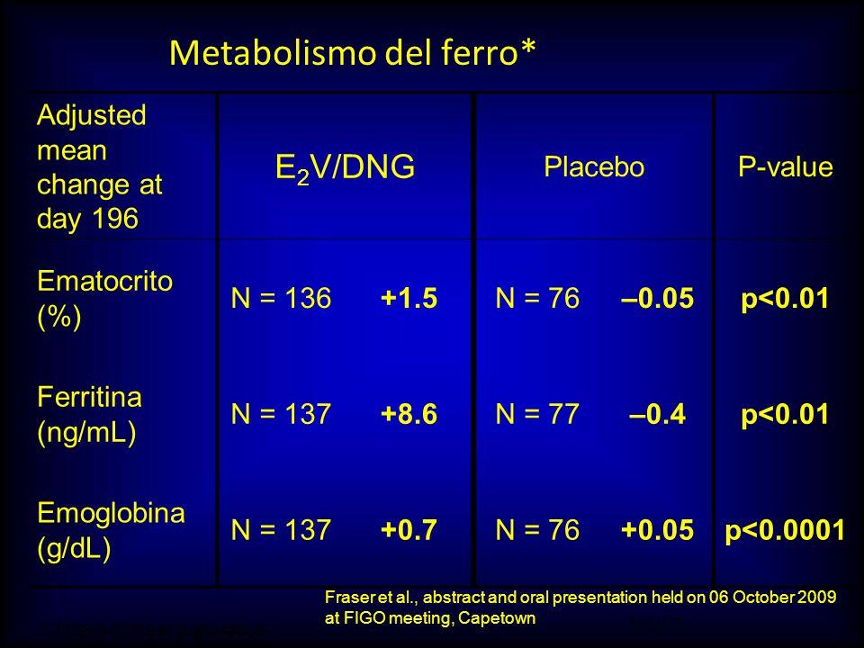 Metabolismo del ferro*
