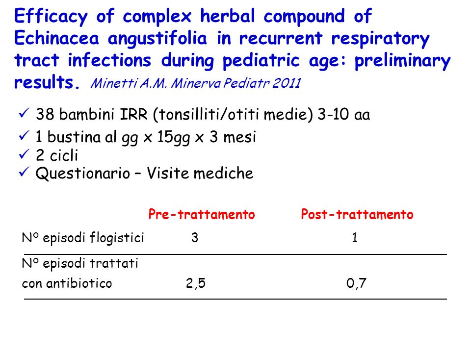 Efficacy of complex herbal compound of Echinacea angustifolia in recurrent respiratory tract infections during pediatric age: preliminary results. Minetti A.M. Minerva Pediatr 2011