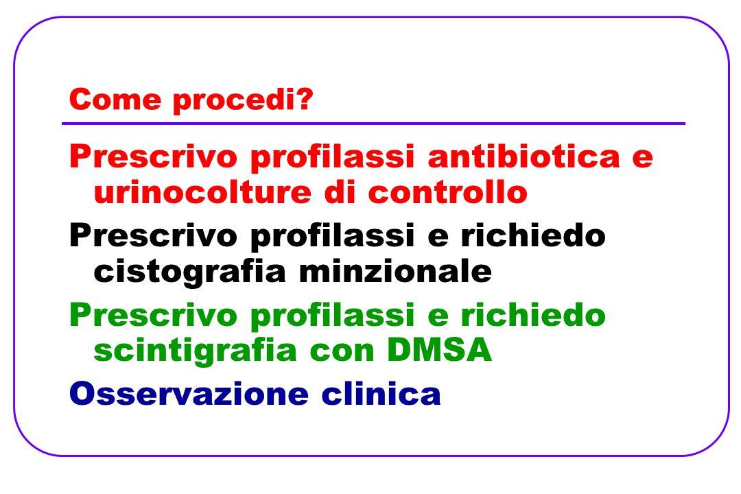 Prescrivo profilassi antibiotica e urinocolture di controllo