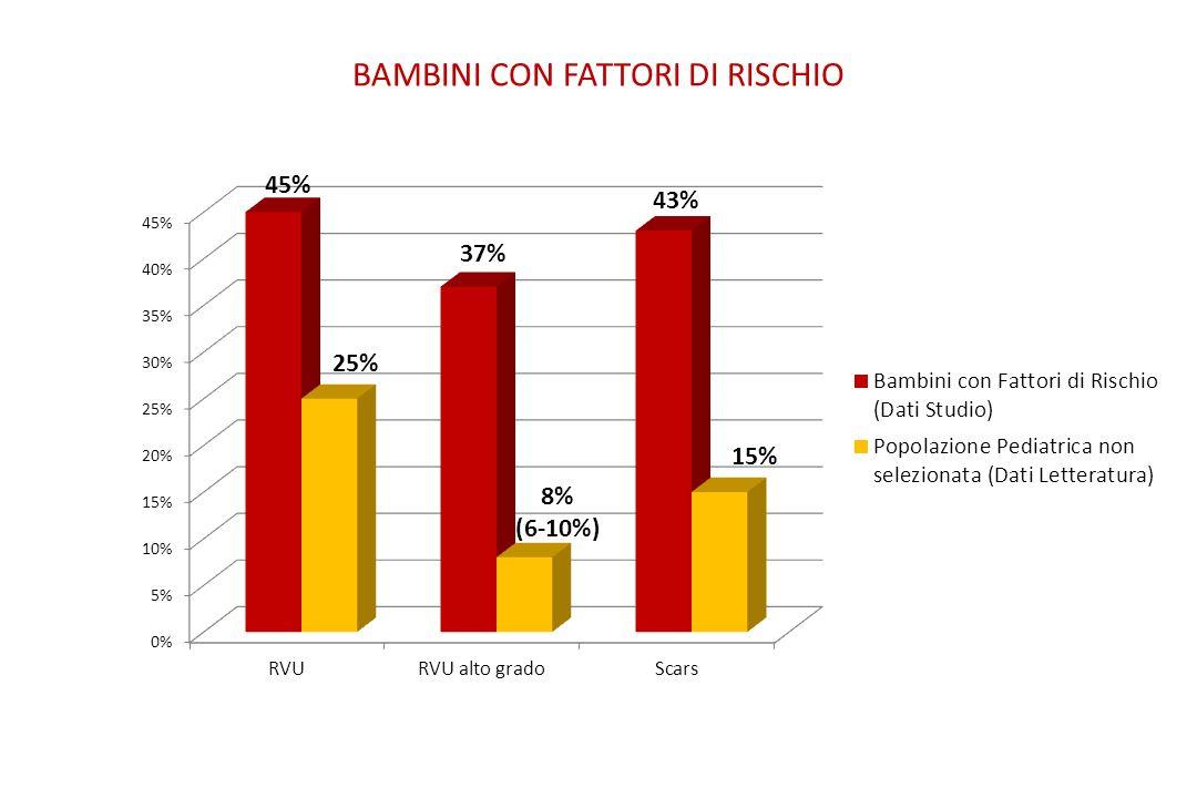 BAMBINI CON FATTORI DI RISCHIO