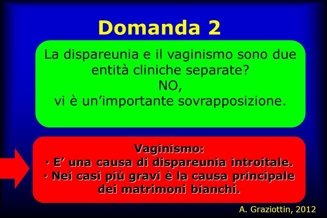 Domanda 2 La dispareunia e il vaginismo sono due entità cliniche separate NO, vi è un'importante sovrapposizione.