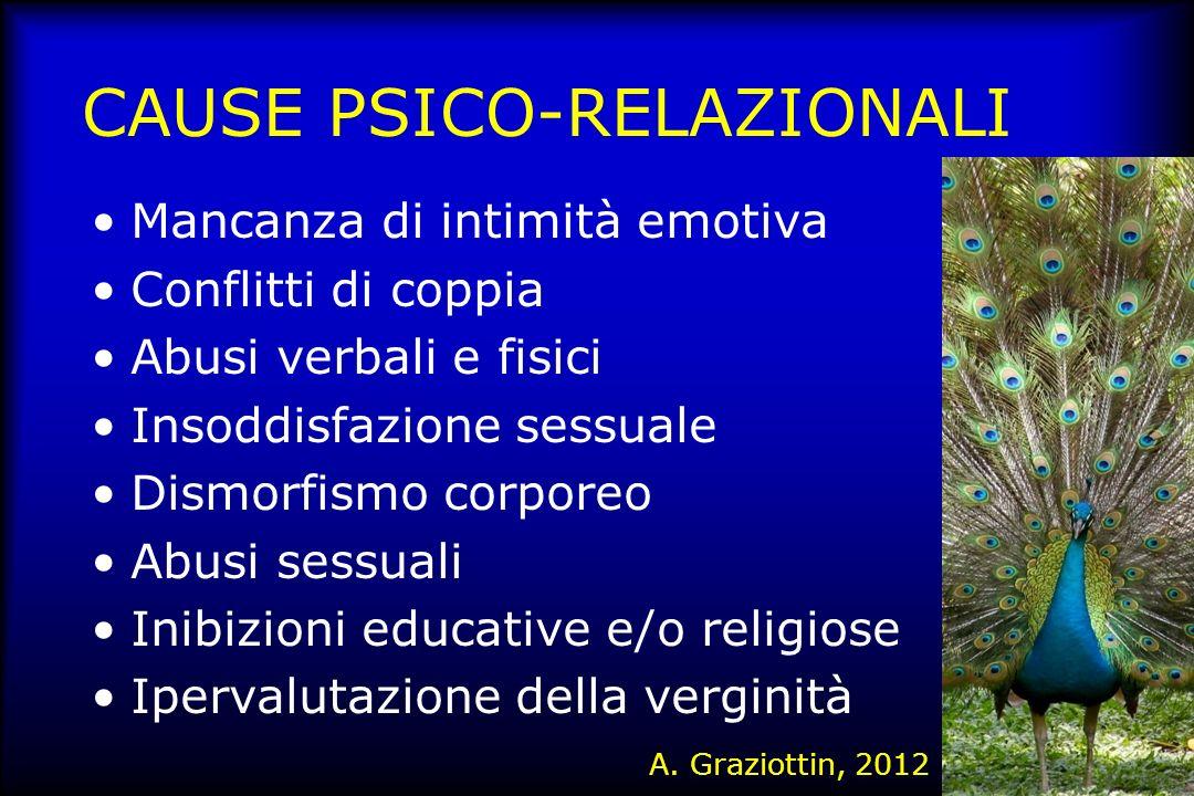 CAUSE PSICO-RELAZIONALI