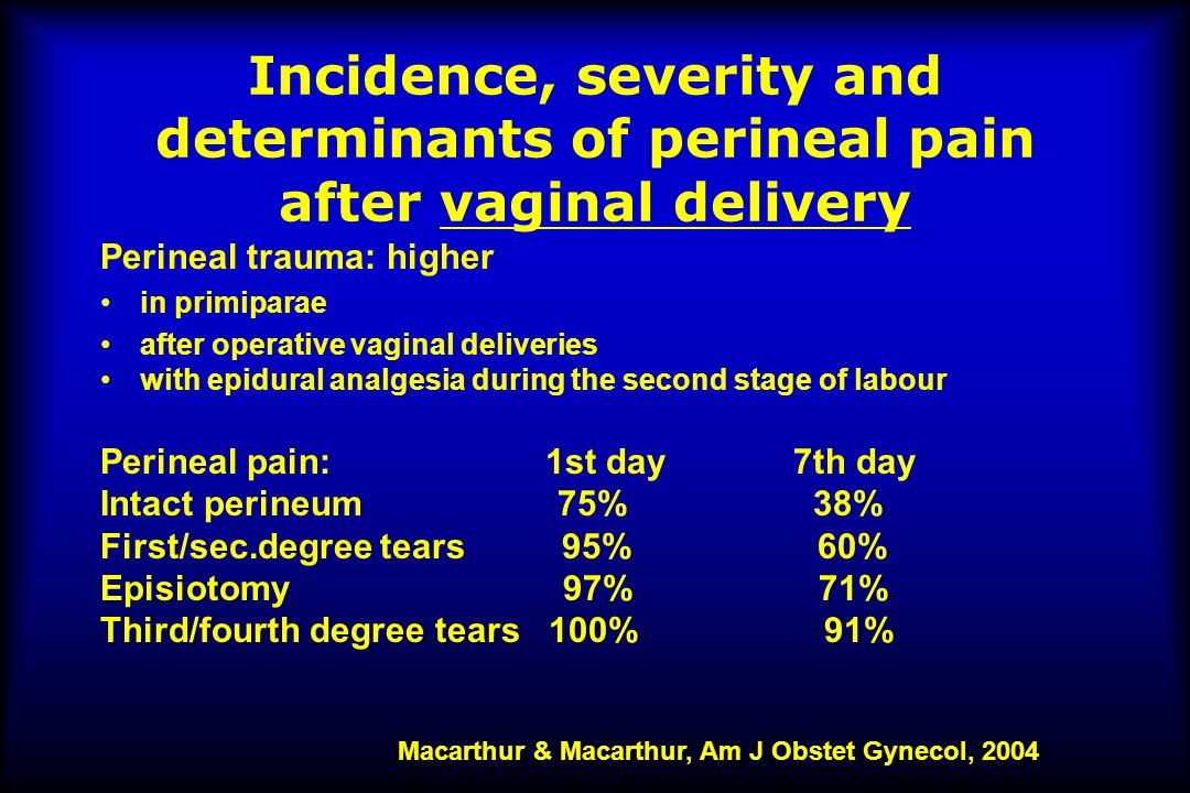 Incidence, severity and determinants of perineal pain after vaginal delivery