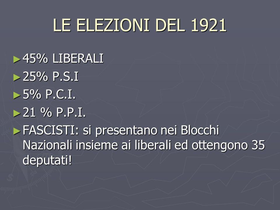 LE ELEZIONI DEL 1921 45% LIBERALI 25% P.S.I 5% P.C.I. 21 % P.P.I.