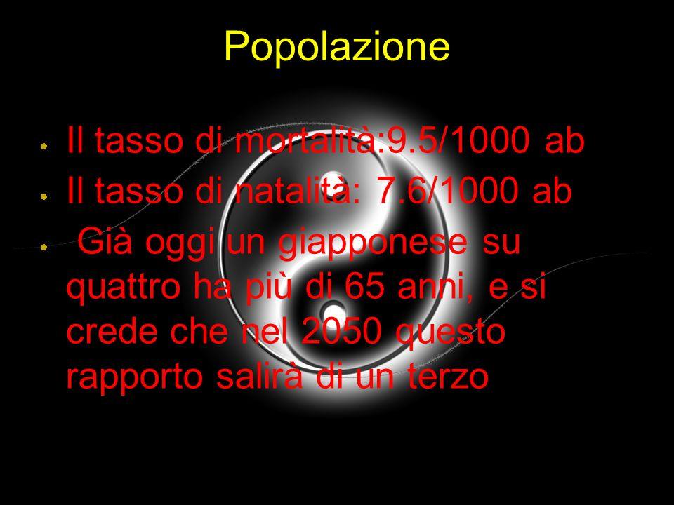 Popolazione Il tasso di mortalità:9.5/1000 ab