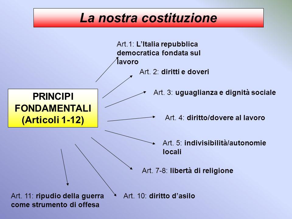 La nostra costituzione PRINCIPI FONDAMENTALI (Articoli 1-12)