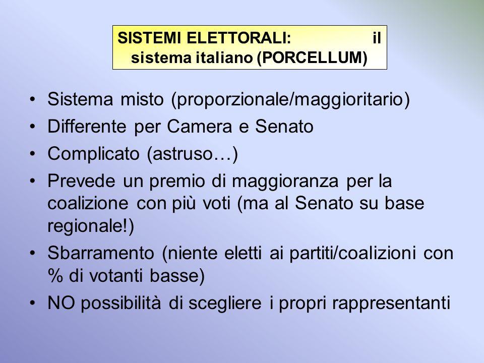 SISTEMI ELETTORALI: il sistema italiano (PORCELLUM)