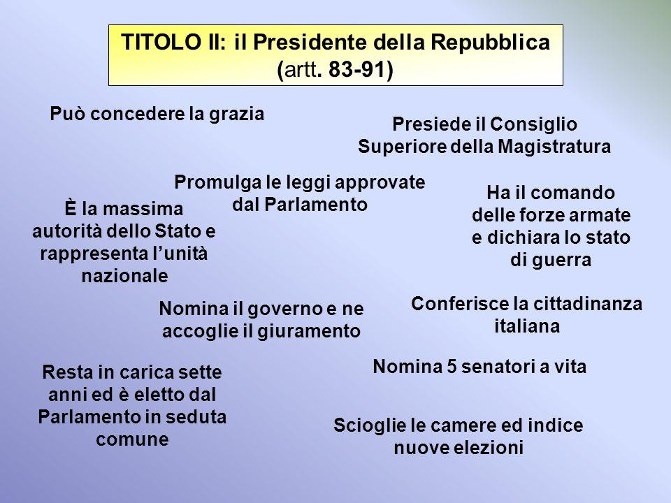 TITOLO II: il Presidente della Repubblica (artt. 83-91)