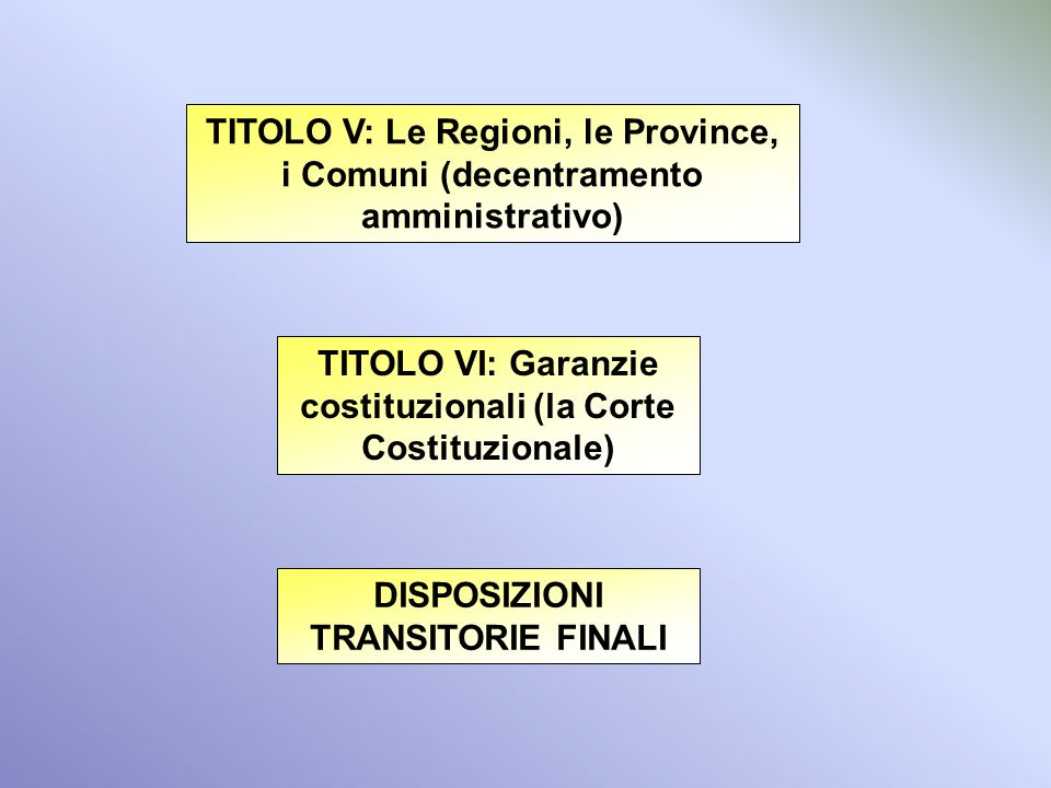 TITOLO VI: Garanzie costituzionali (la Corte Costituzionale)