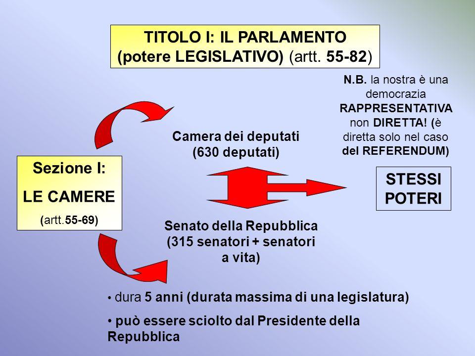 La nostra costituzione principi fondamentali articoli 1 for Camera dei deputati on line