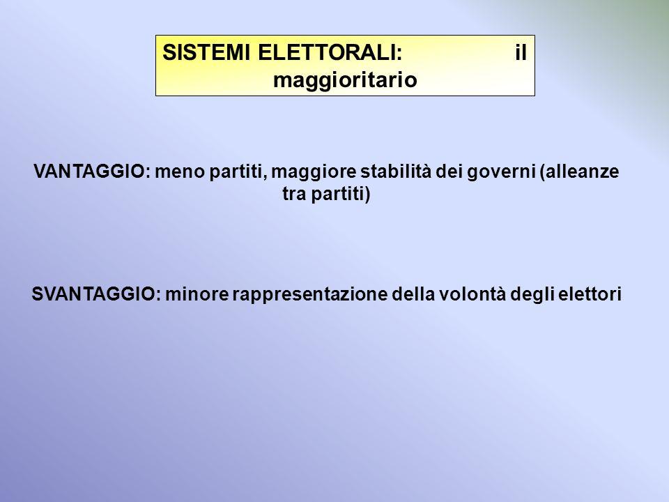 SISTEMI ELETTORALI: il maggioritario