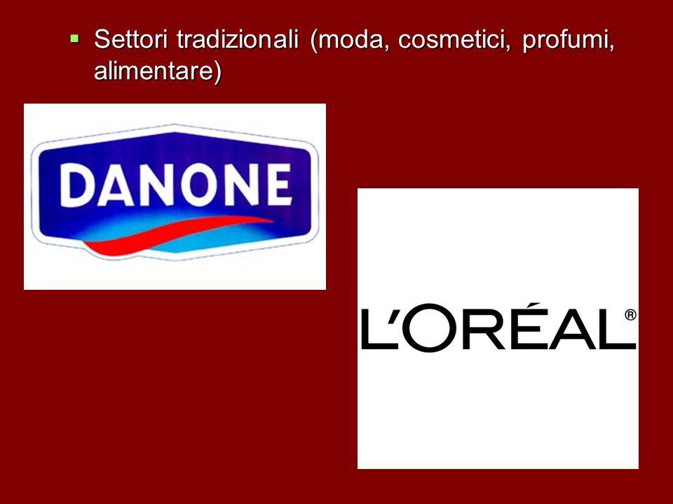 Settori tradizionali (moda, cosmetici, profumi, alimentare)