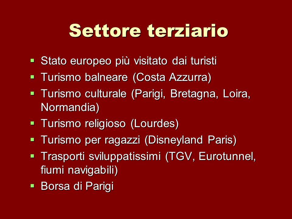 Settore terziario Stato europeo più visitato dai turisti