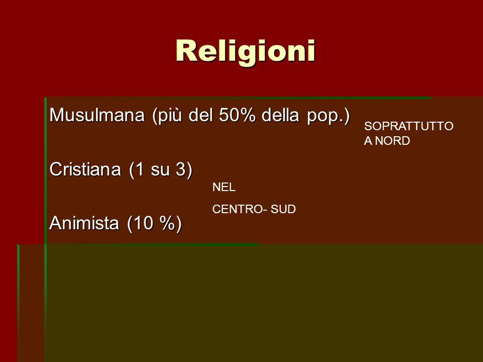 Religioni Musulmana (più del 50% della pop.) Cristiana (1 su 3)