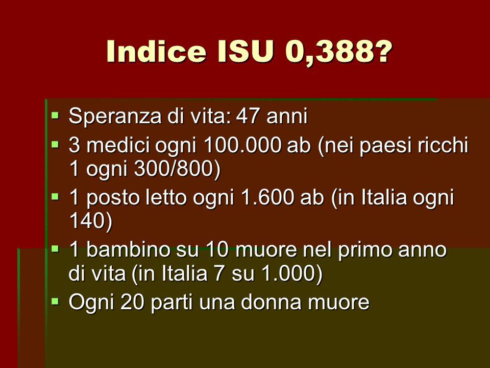 Indice ISU 0,388 Speranza di vita: 47 anni