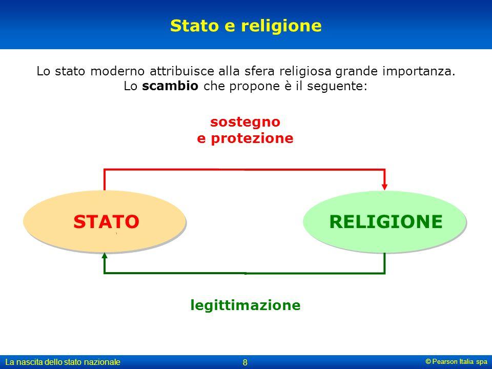 STATO RELIGIONE Stato e religione sostegno e protezione legittimazione