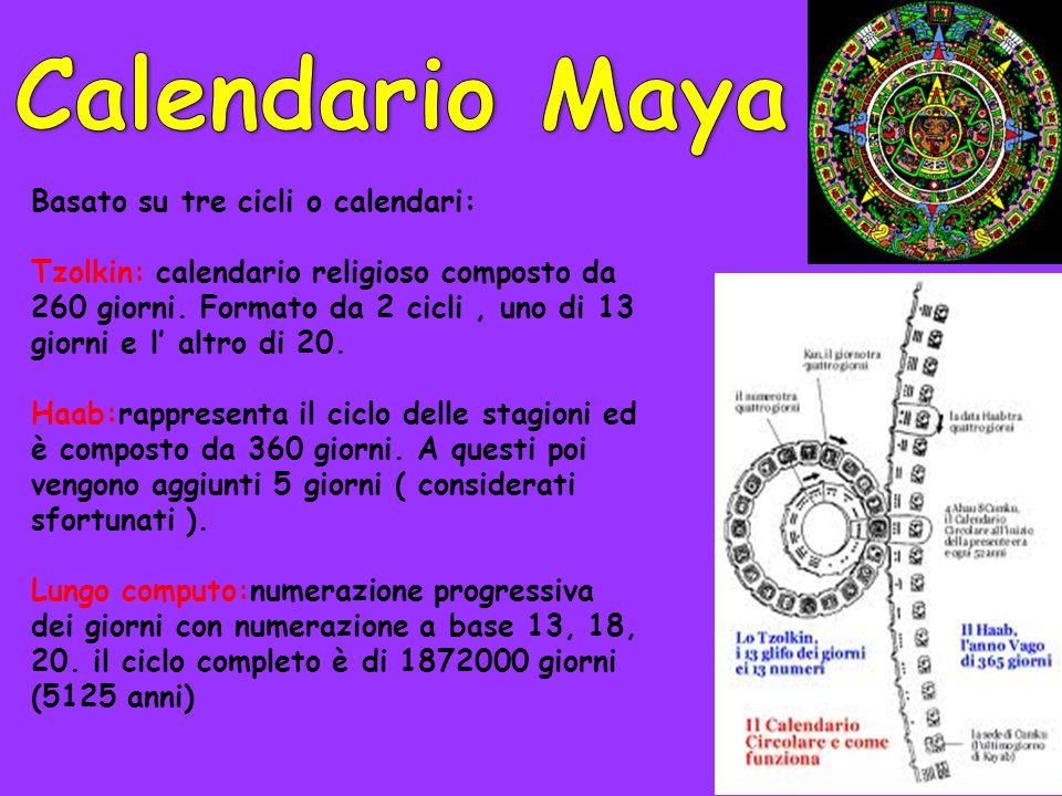 Calendario Maya Basato su tre cicli o calendari: