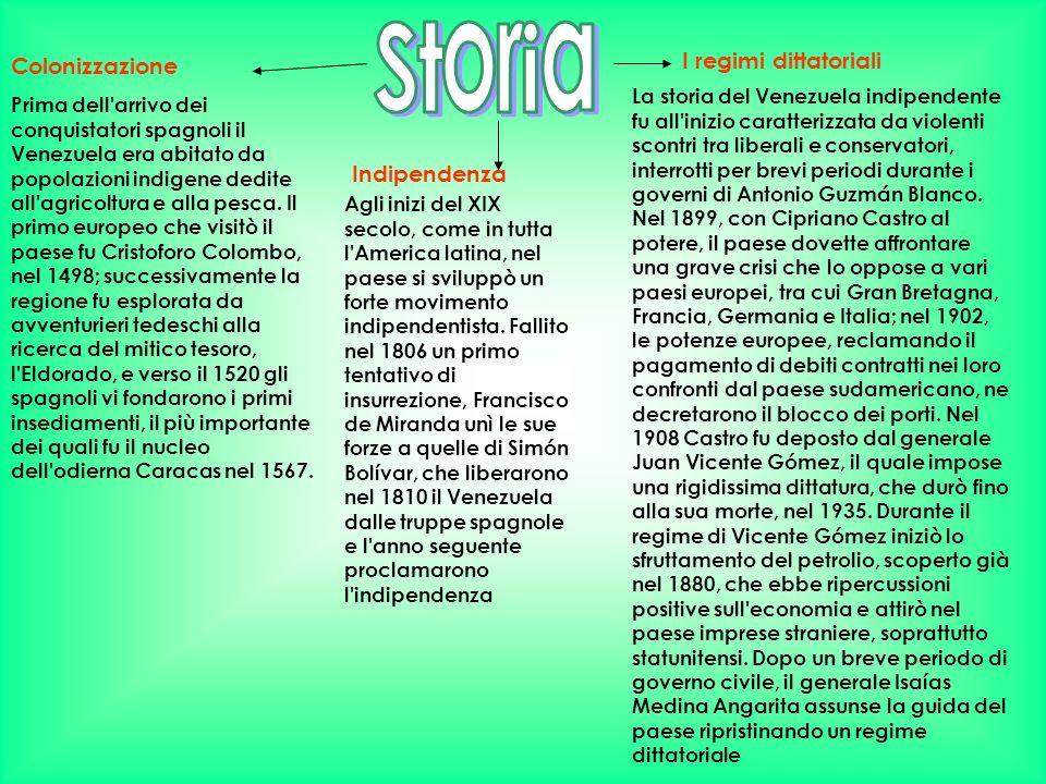 Storia I regimi dittatoriali Colonizzazione Indipendenza