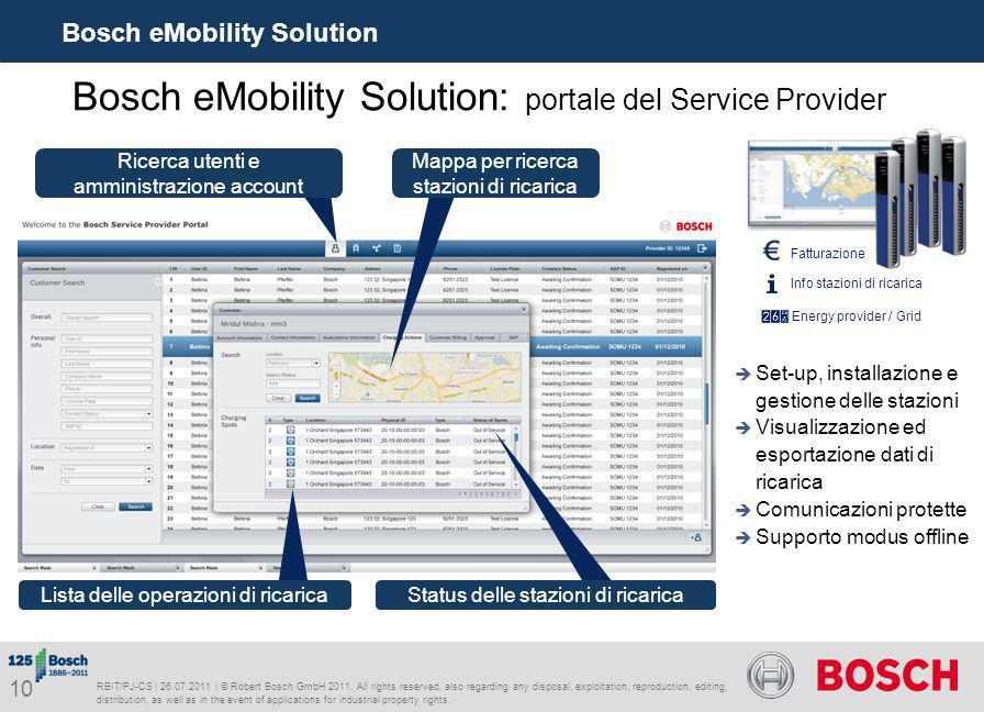Bosch eMobility Solution: portale del Service Provider