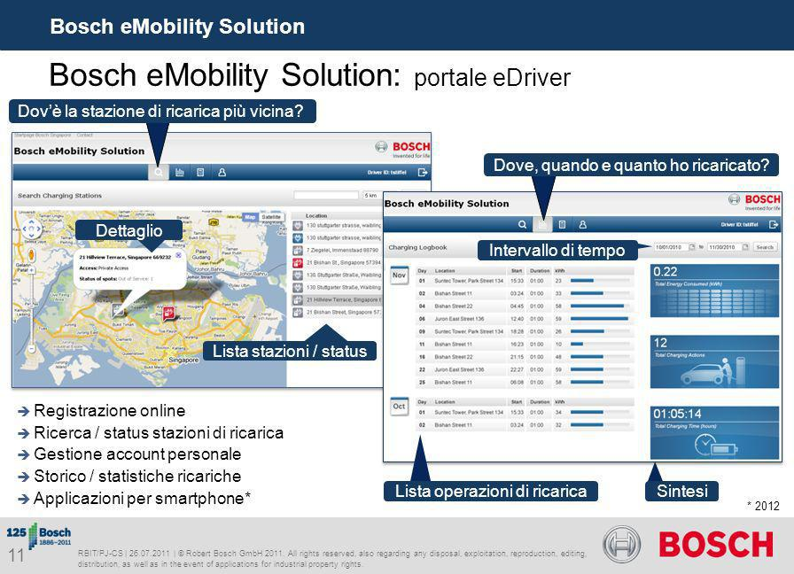 Bosch eMobility Solution: portale eDriver