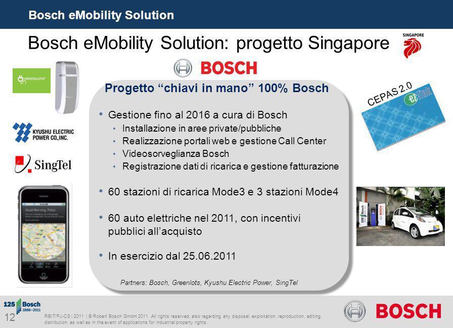 Progetto chiavi in mano 100% Bosch