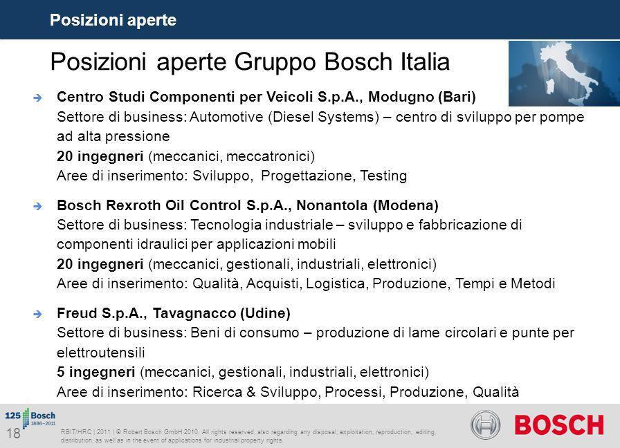 Posizioni aperte Gruppo Bosch Italia