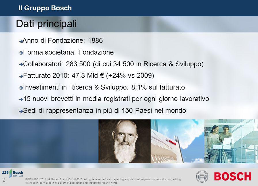 Dati principali Il Gruppo Bosch Anno di Fondazione: 1886