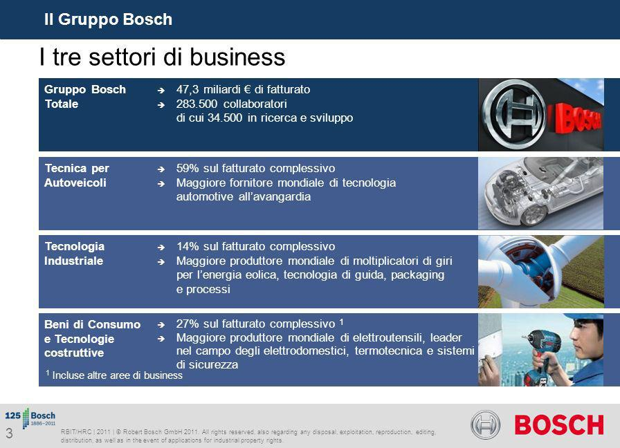 I tre settori di business