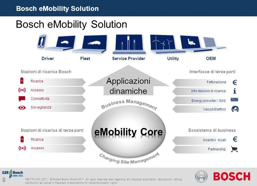 Bosch eMobility Solution