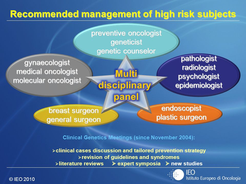 Recommended management of high risk subjects Multi disciplinary panel
