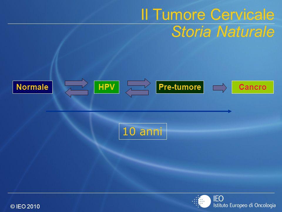 Il Tumore Cervicale Storia Naturale 10 anni Normale HPV Pre-tumore
