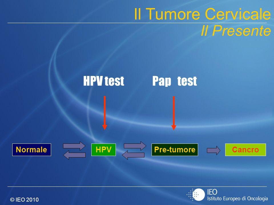 Il Tumore Cervicale Il Presente HPV test Pap test Normale HPV