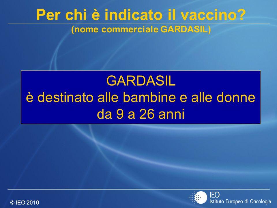 Per chi è indicato il vaccino (nome commerciale GARDASIL)