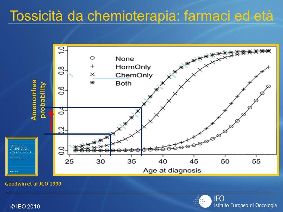 Tossicità da chemioterapia: farmaci ed età