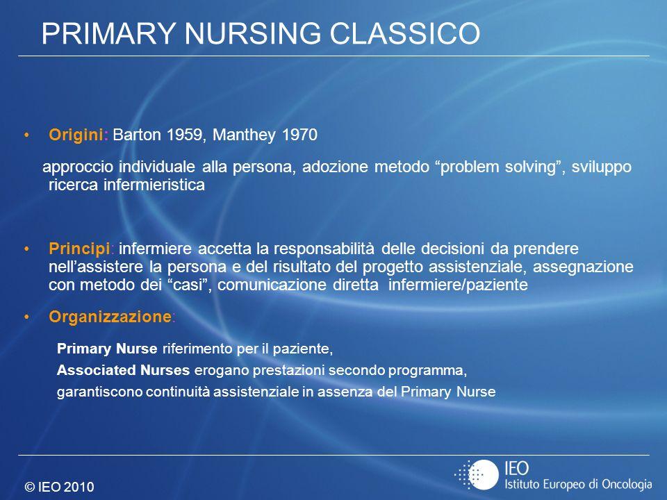 PRIMARY NURSING CLASSICO
