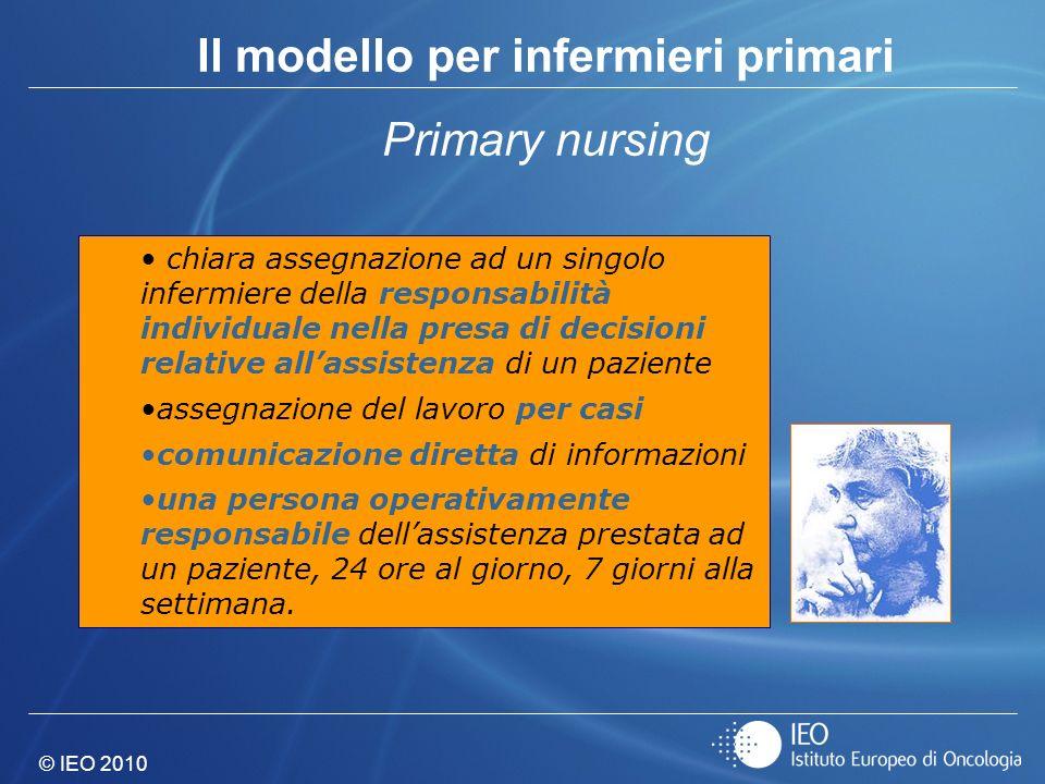 Il modello per infermieri primari