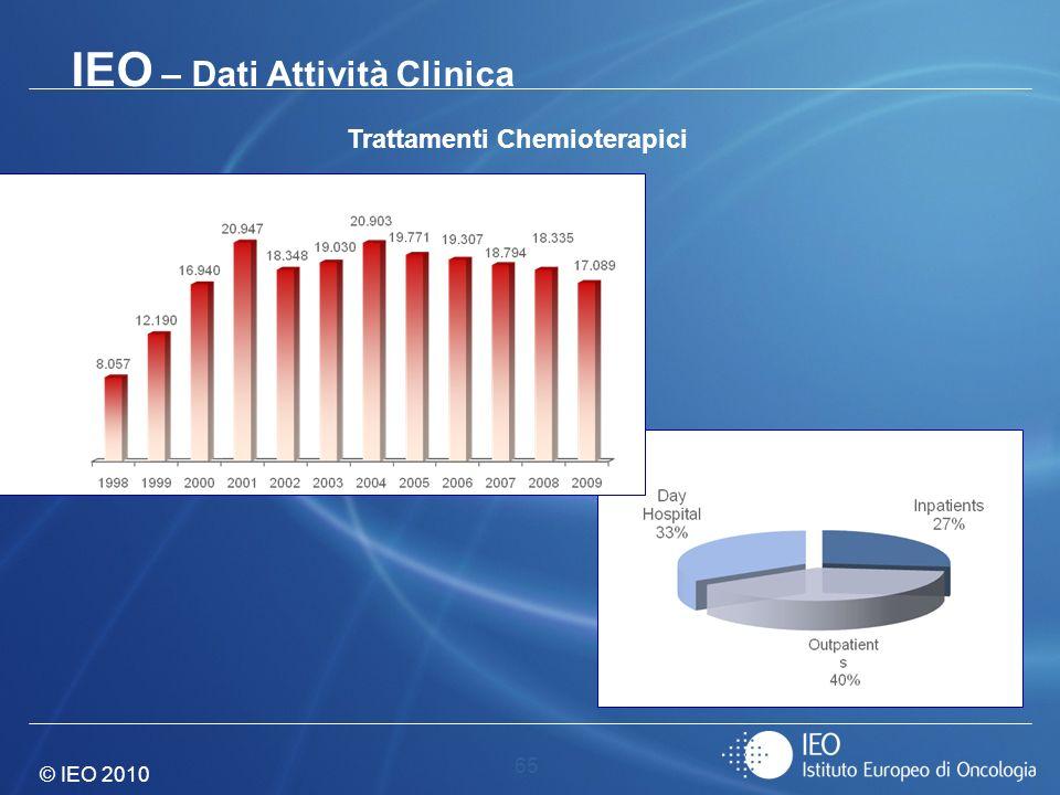 Trattamenti Chemioterapici