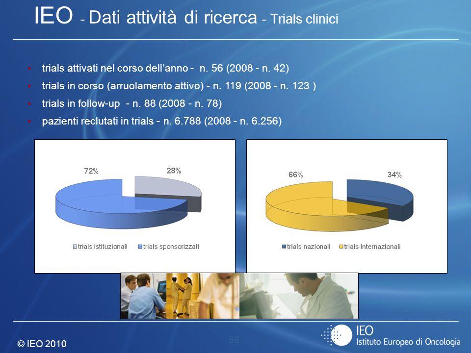 IEO - Dati attività di ricerca - Trials clinici