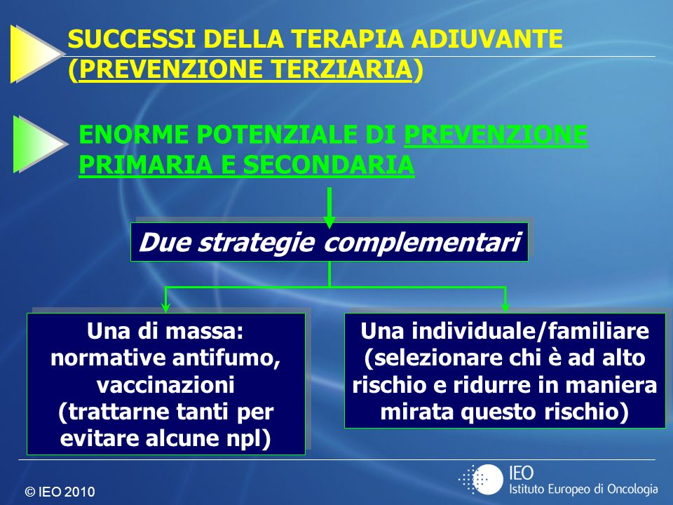 Due strategie complementari