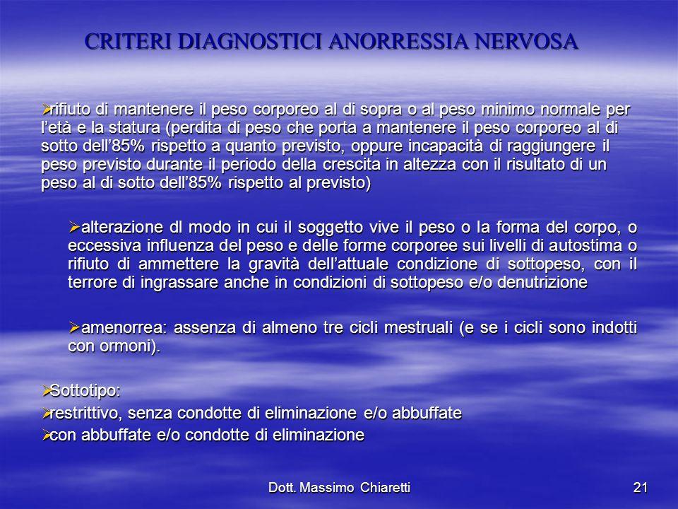 CRITERI DIAGNOSTICI ANORRESSIA NERVOSA