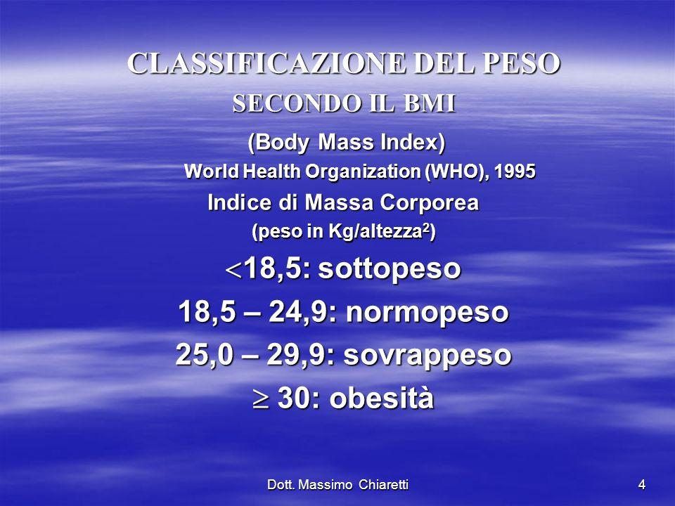 CLASSIFICAZIONE DEL PESO
