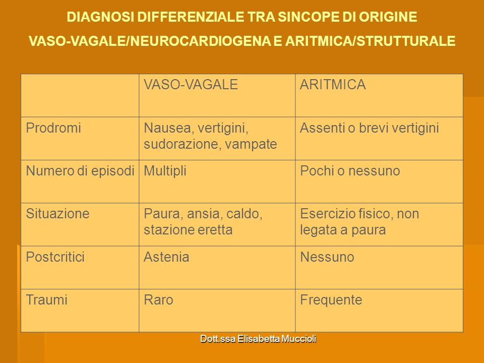 DIAGNOSI DIFFERENZIALE TRA SINCOPE DI ORIGINE