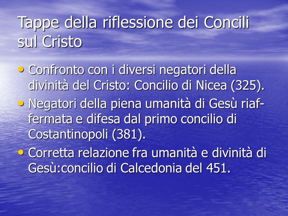Tappe della riflessione dei Concili sul Cristo
