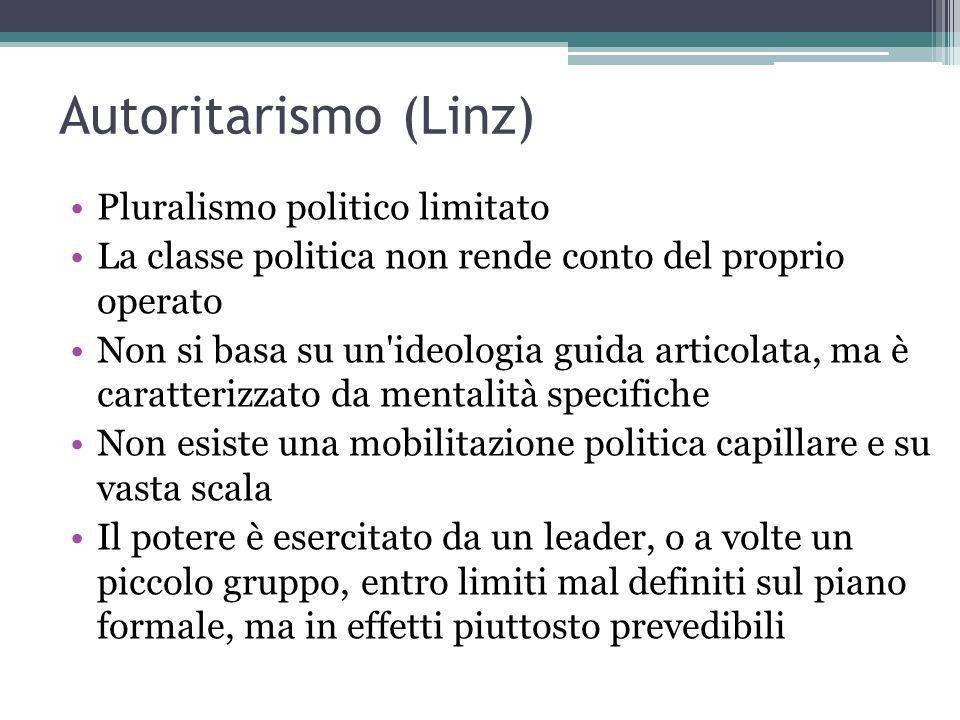 Autoritarismo (Linz) Pluralismo politico limitato
