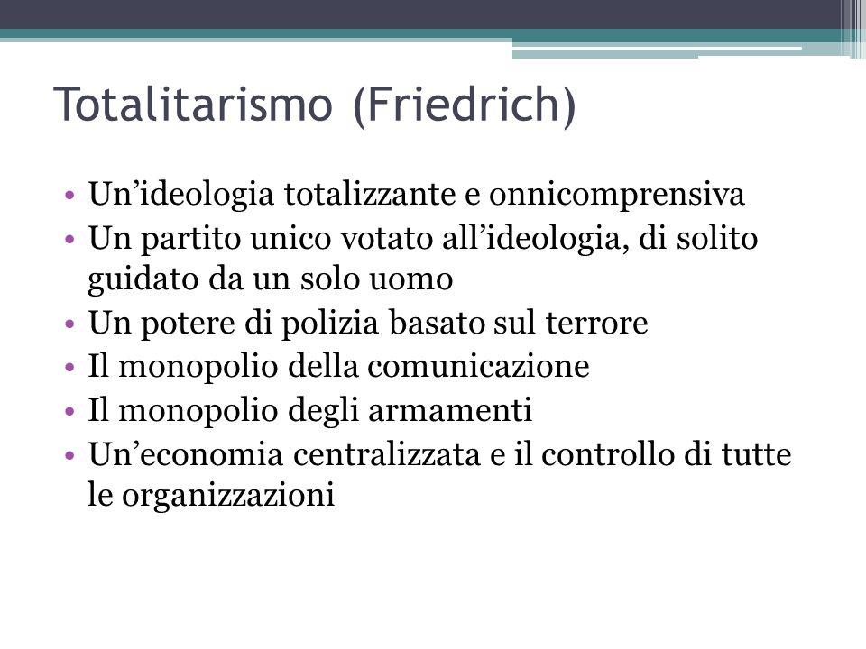 Totalitarismo (Friedrich)